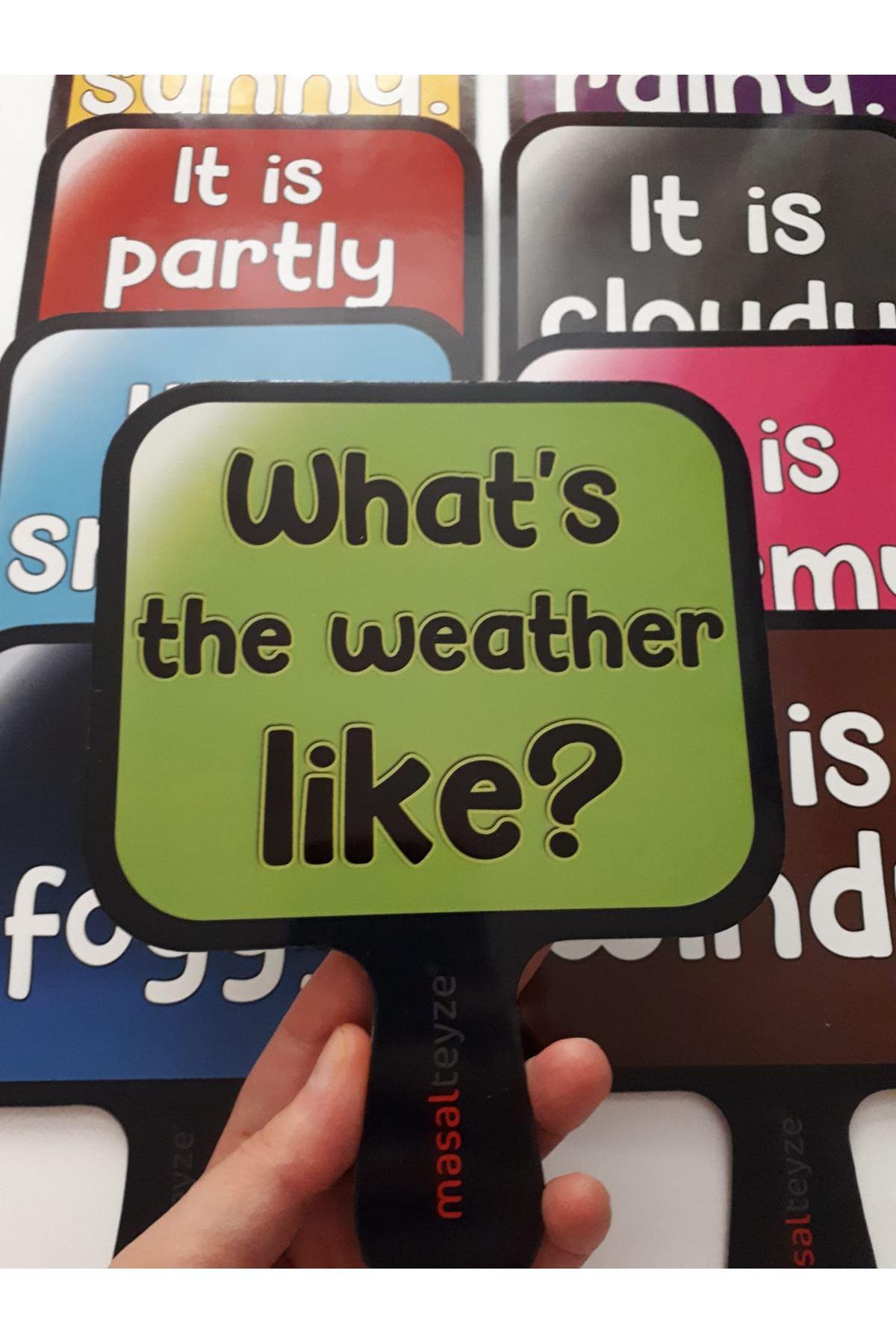 WeatherIconBoards