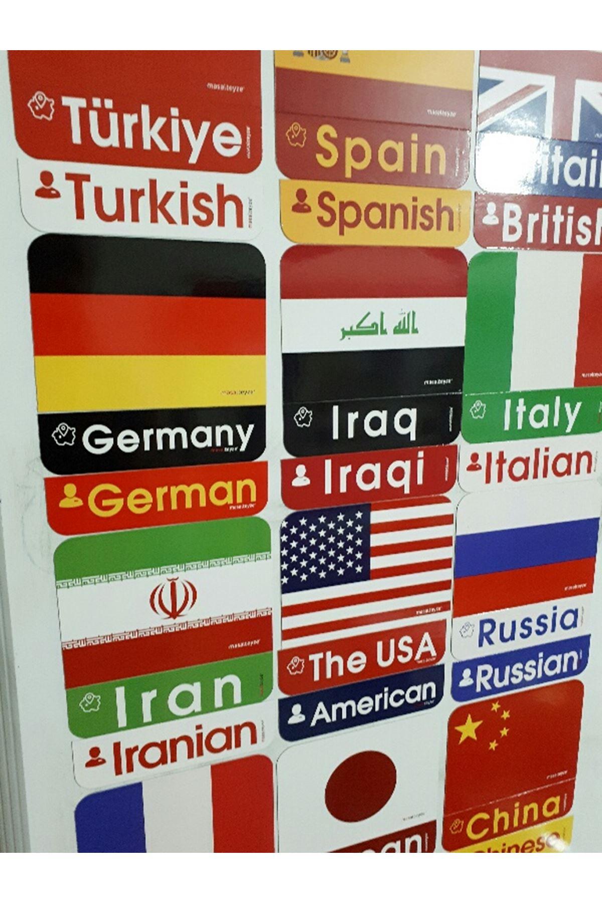 4. Sınıf 2. Ünite Nationality